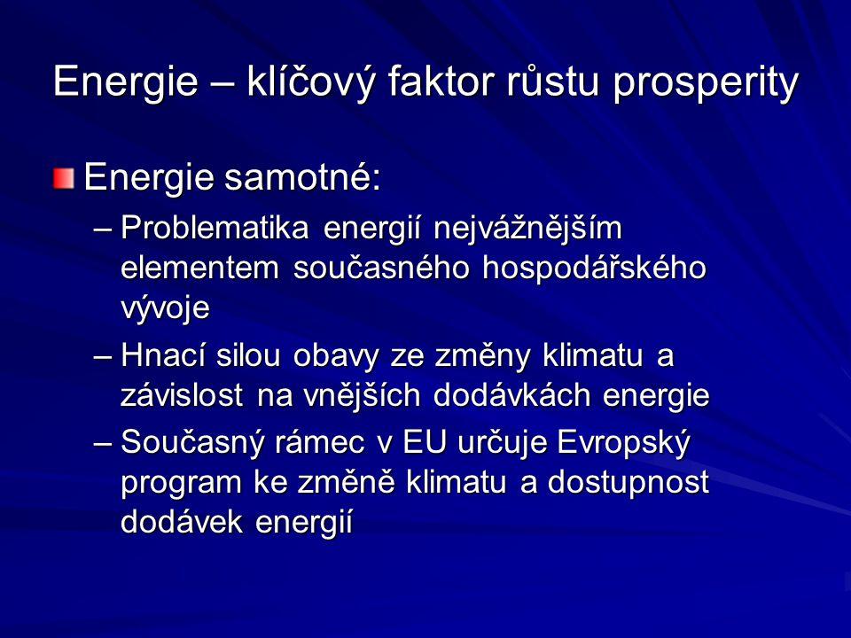 Energie – klíčový faktor růstu prosperity Energie samotné: –Problematika energií nejvážnějším elementem současného hospodářského vývoje –Hnací silou obavy ze změny klimatu a závislost na vnějších dodávkách energie –Současný rámec v EU určuje Evropský program ke změně klimatu a dostupnost dodávek energií