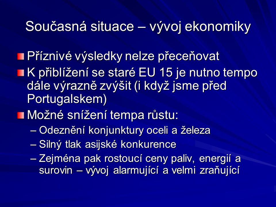 Příznivé výsledky nelze přeceňovat K přiblížení se staré EU 15 je nutno tempo dále výrazně zvýšit (i když jsme před Portugalskem) Možné snížení tempa