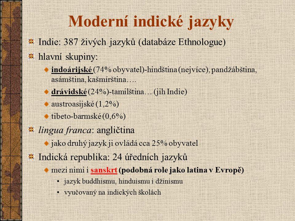 Moderní indické jazyky Indie: 387 živých jazyků (databáze Ethnologue) hlavní skupiny: indoárijské (74% obyvatel)-hindština (nejvíce), pandžábština,