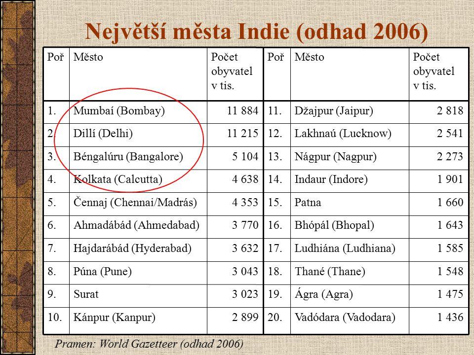 Největší města Indie (odhad 2006) Pramen: World Gazetteer (odhad 2006) 1 436Vadódara (Vadodara)20.2 899Kánpur (Kanpur)10. 1 475Ágra (Agra)19.3 02