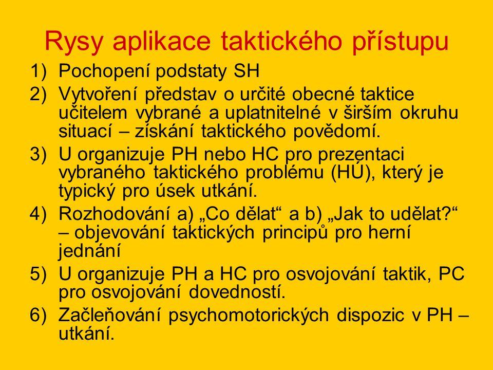 Rysy aplikace taktického přístupu 1)Pochopení podstaty SH 2)Vytvoření představ o určité obecné taktice učitelem vybrané a uplatnitelné v širším okruhu