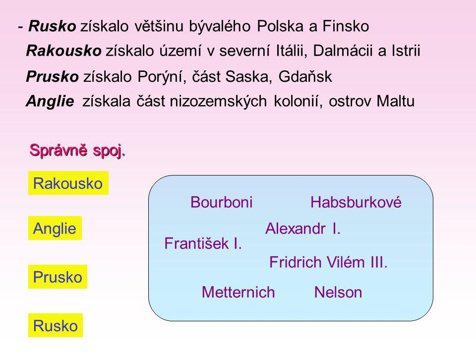 - Rusko získalo většinu bývalého Polska a Finsko Rakousko získalo území v severní Itálii, Dalmácii a Istrii Prusko získalo Porýní, část Saska, Gdaňsk