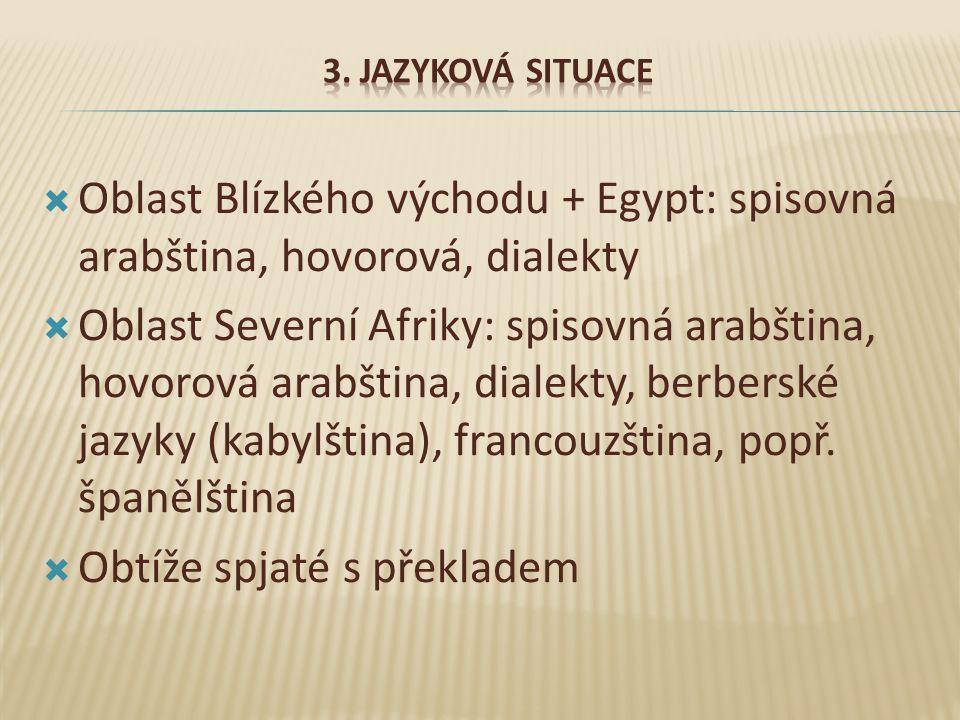  Rajaa Alsanea: Děvčata z Rijádu. (Z angličtiny přeložila Blanka Berounská. Metafora 2008.)