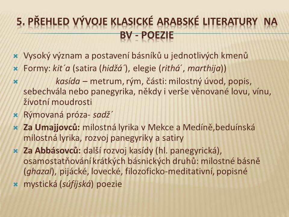  V češtině vyšly výbory přeložené arabistou Karlem Petráčkem:  Džbán žízně (MF 1966)  Básnící pouště (ČS 1975)  Cestou karavan (ČS 1975)