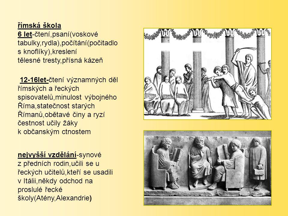 římská škola 6 let-čtení,psaní(voskové tabulky,rydla),počítání(počitadlo s knoflíky),kreslení tělesné tresty,přísná kázeň 12-16let-čtení významných děl římských a řeckých spisovatelů,minulost výbojného Říma,statečnost starých Římanů,obětavé činy a ryzí čestnost učily žáky k občanským ctnostem nejvyšší vzdělání-synové z předních rodin,učili se u řeckých učitelů,kteří se usadili v Itálii,někdy odchod na proslulé řecké školy(Atény,Alexandrie)