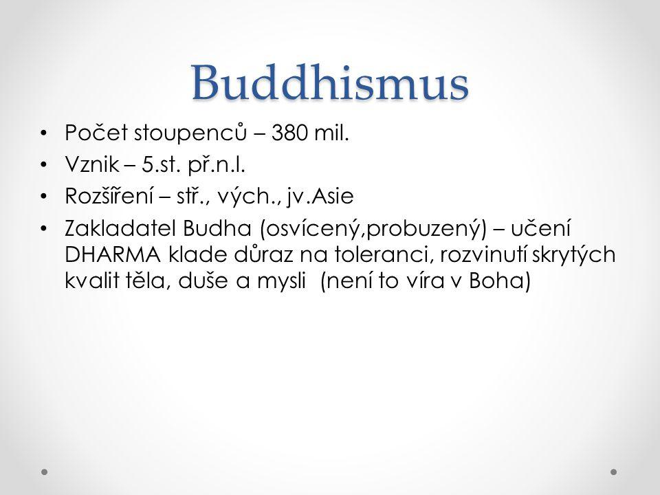 Buddhismus Počet stoupenců – 380 mil. Vznik – 5.st. př.n.l. Rozšíření – stř., vých., jv.Asie Zakladatel Budha (osvícený,probuzený) – učení DHARMA klad