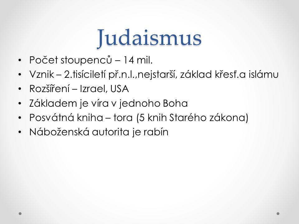Judaismus Počet stoupenců – 14 mil. Vznik – 2.tisíciletí př.n.l.,nejstarší, základ křesť.a islámu Rozšíření – Izrael, USA Základem je víra v jednoho B