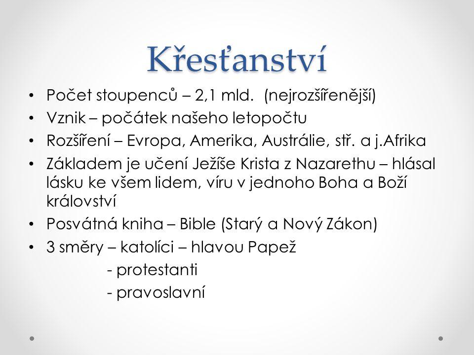 Křesťanství Počet stoupenců – 2,1 mld.