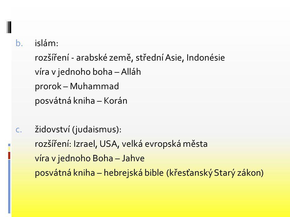 b.islám: rozšíření - arabské země, střední Asie, Indonésie víra v jednoho boha – Alláh prorok – Muhammad posvátná kniha – Korán c.židovství (judaismus): rozšíření: Izrael, USA, velká evropská města víra v jednoho Boha – Jahve posvátná kniha – hebrejská bible (křesťanský Starý zákon)