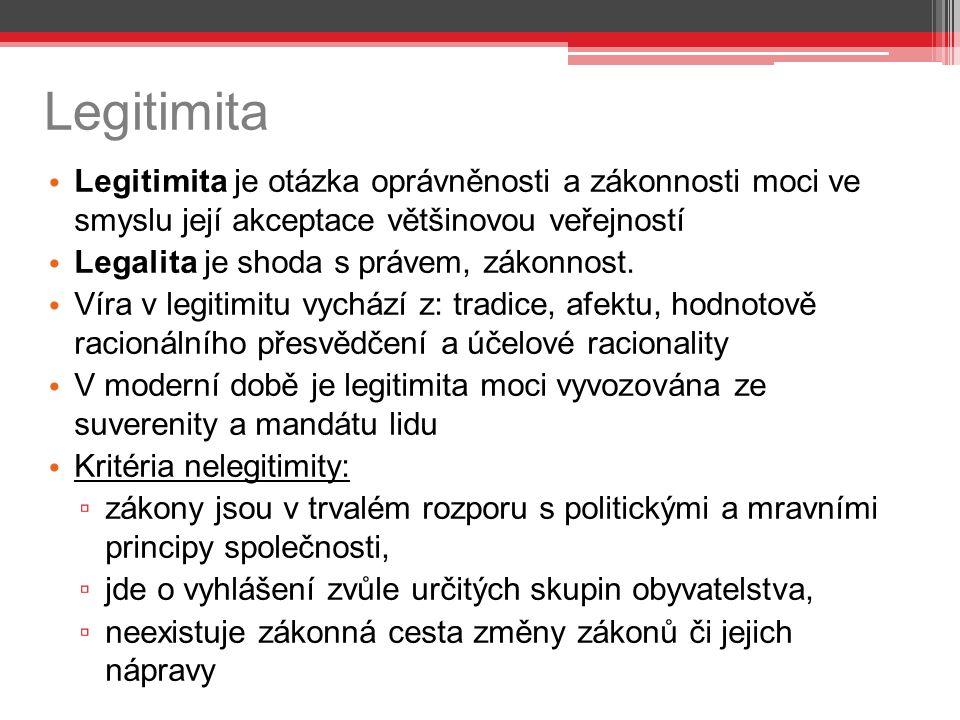 Legitimita Legitimita je otázka oprávněnosti a zákonnosti moci ve smyslu její akceptace většinovou veřejností Legalita je shoda s právem, zákonnost. V