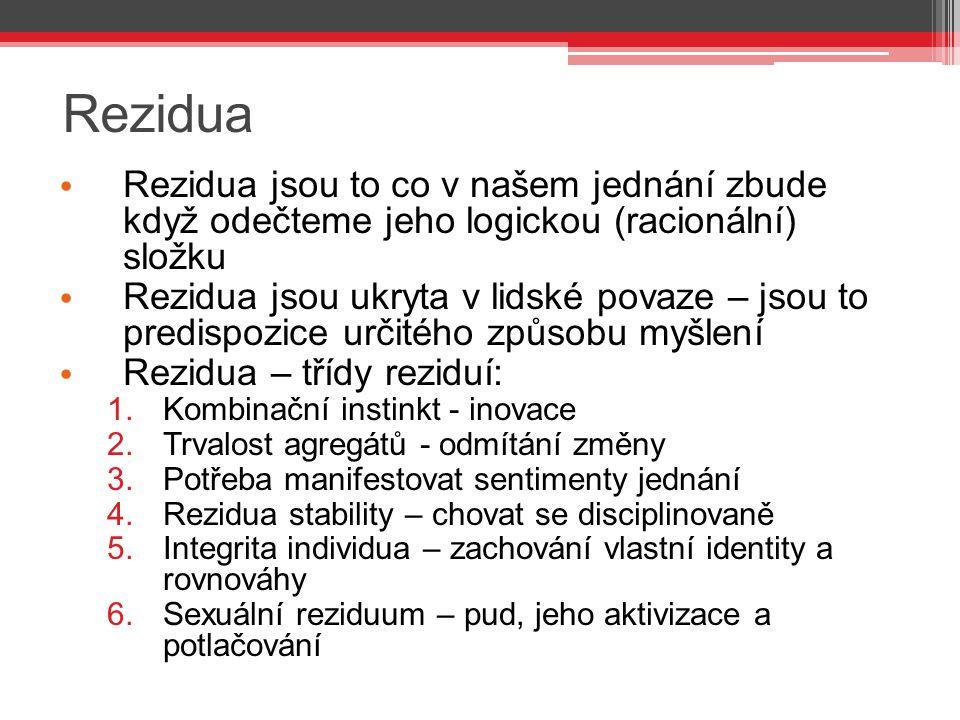 Rezidua Rezidua jsou to co v našem jednání zbude když odečteme jeho logickou (racionální) složku Rezidua jsou ukryta v lidské povaze – jsou to predisp