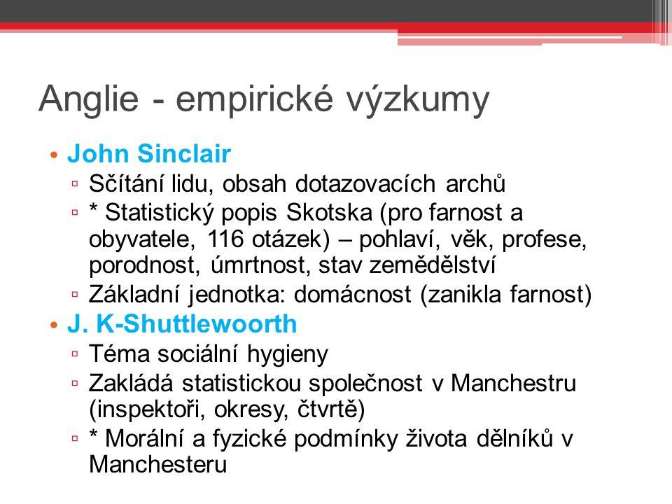 Anglie - empirické výzkumy John Sinclair ▫ Sčítání lidu, obsah dotazovacích archů ▫ * Statistický popis Skotska (pro farnost a obyvatele, 116 otázek)