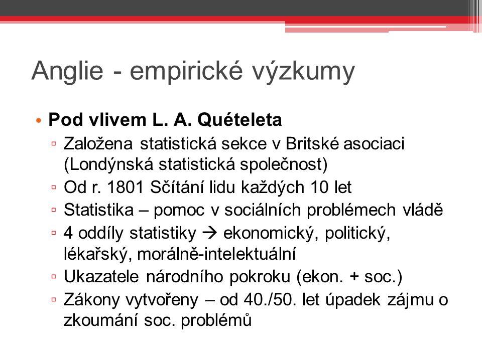 Anglie - empirické výzkumy Pod vlivem L. A. Quételeta ▫ Založena statistická sekce v Britské asociaci (Londýnská statistická společnost) ▫ Od r. 1801