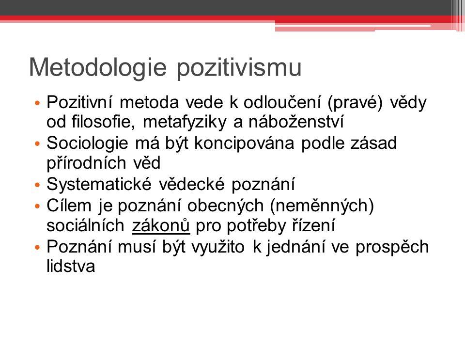 Metodologie pozitivismu Pozitivní metoda vede k odloučení (pravé) vědy od filosofie, metafyziky a náboženství Sociologie má být koncipována podle zása