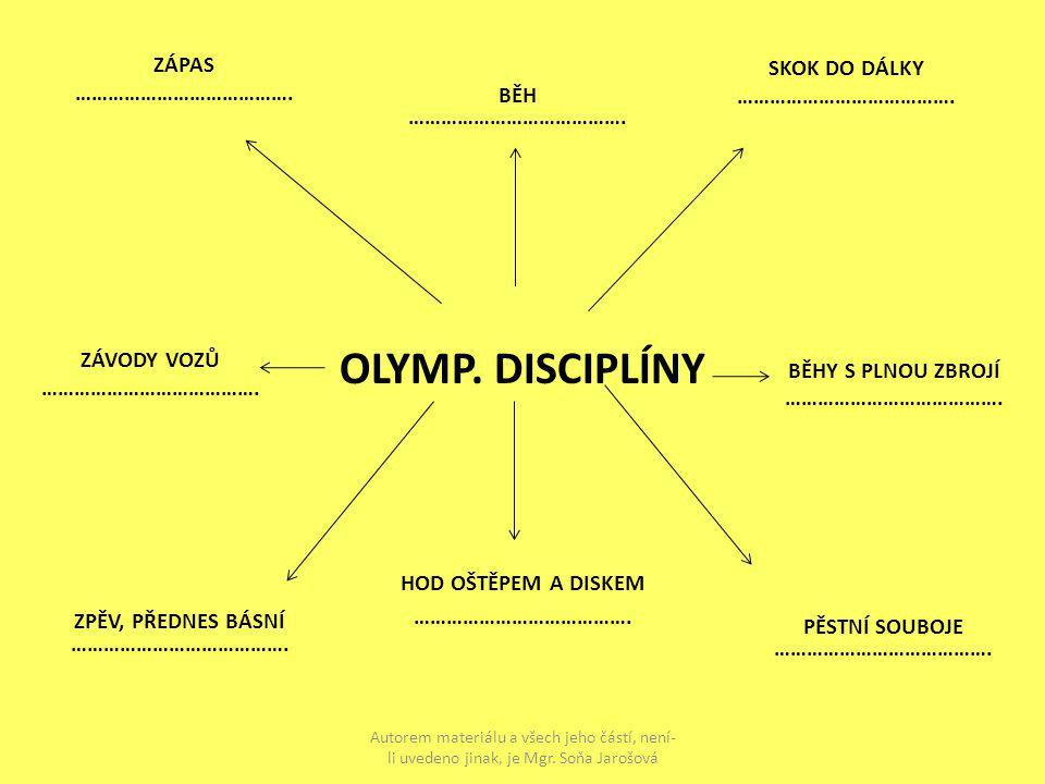 OLYMP.DISCIPLÍNY HOD OŠTĚPEM A DISKEM ………………………………….