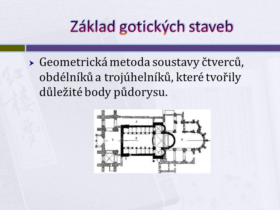  Geometrická metoda soustavy čtverců, obdélníků a trojúhelníků, které tvořily důležité body půdorysu.