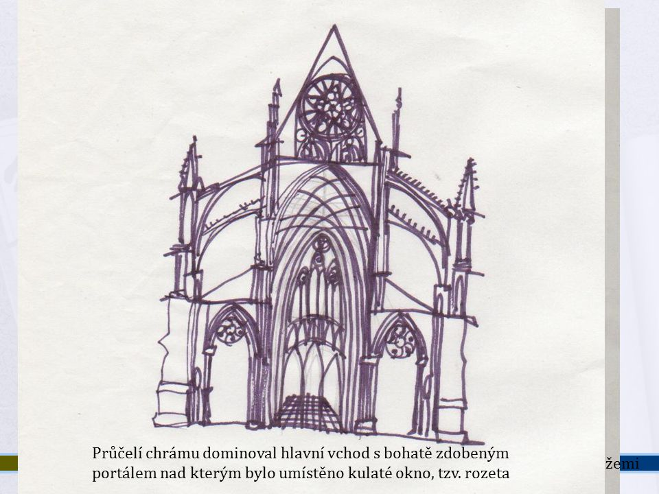 Nové stavby byly stavěny na základech staveb starších a to platí i o gotice. Která má v základech často stavby románské. Lomený oblouk rozděluje lépe