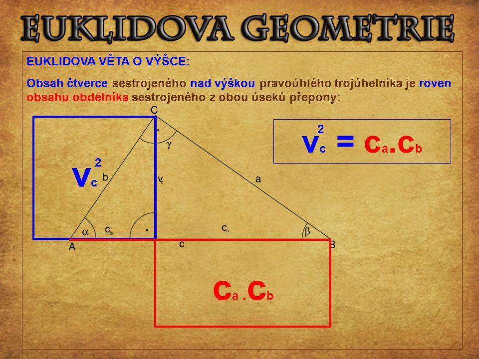 EUKLIDOVA VĚTA O VÝŠCE: Obsah čtverce sestrojeného nad výškou pravoúhlého trojúhelníka je roven obsahu obdélníka sestrojeného z obou úseků přepony: v