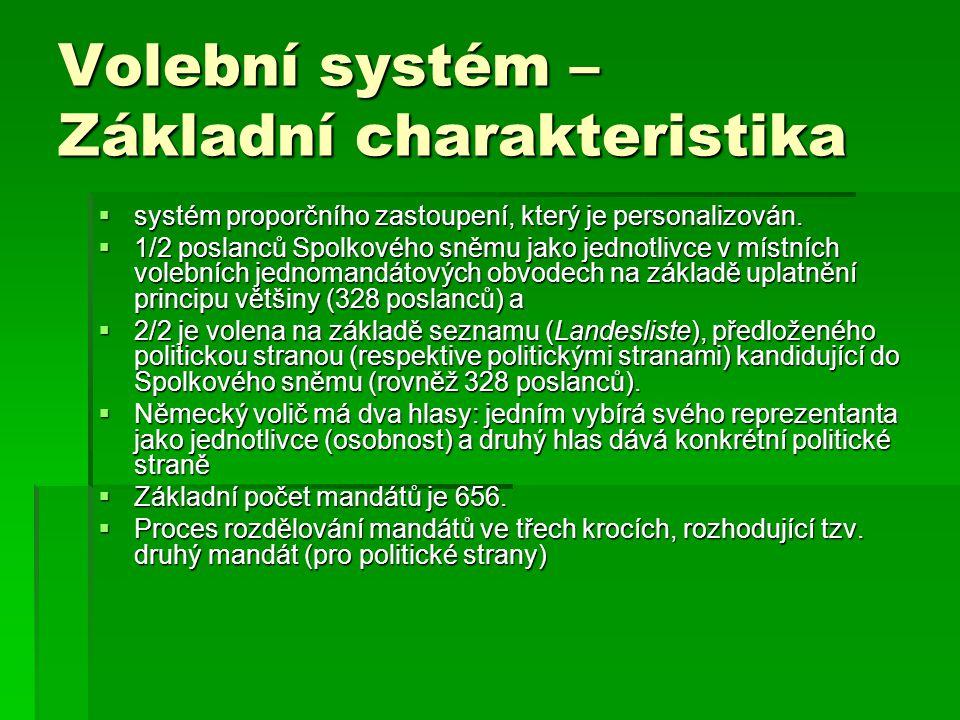 Volební systém – Základní charakteristika  systém proporčního zastoupení, který je personalizován.  1/2 poslanců Spolkového sněmu jako jednotlivce v
