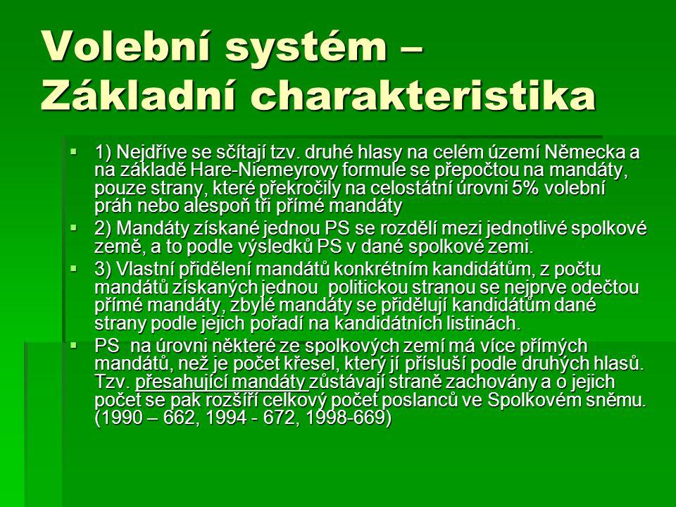 Volební systém – Základní charakteristika  1) Nejdříve se sčítají tzv. druhé hlasy na celém území Německa a na základě Hare-Niemeyrovy formule se pře