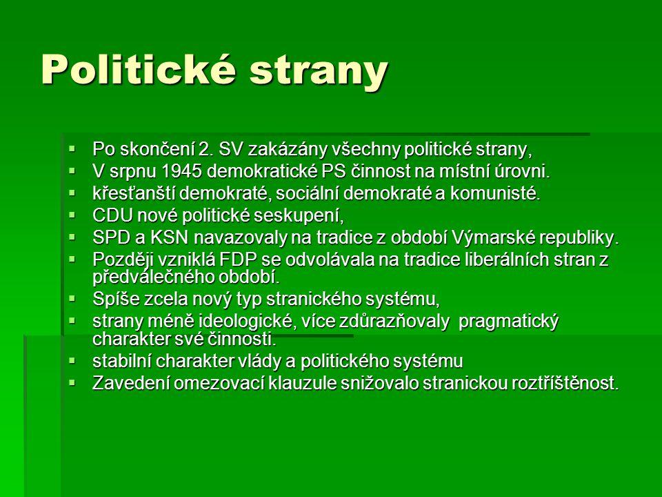 Politické strany  Po skončení 2. SV zakázány všechny politické strany,  V srpnu 1945 demokratické PS činnost na místní úrovni.  křesťanští demokrat