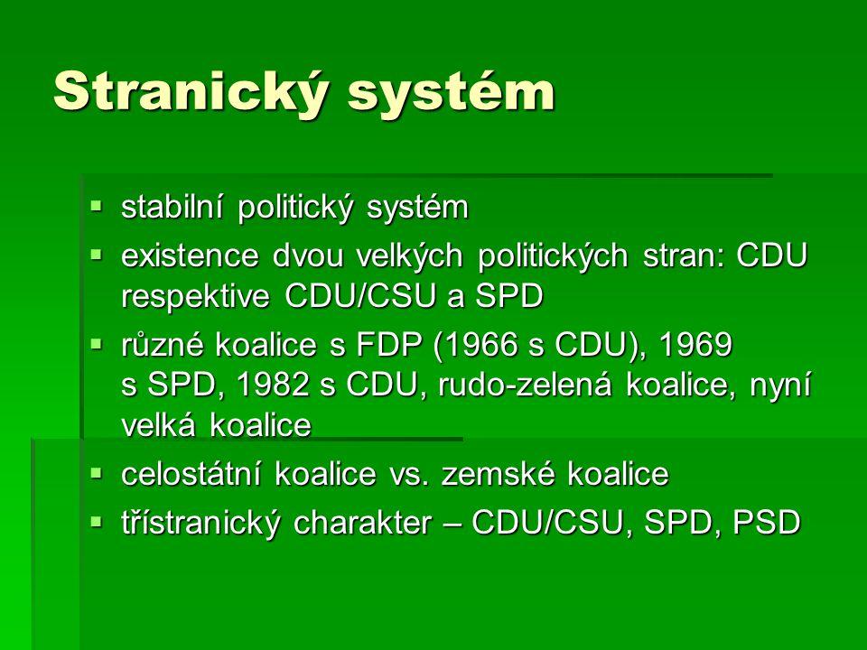 Stranický systém  stabilní politický systém  existence dvou velkých politických stran: CDU respektive CDU/CSU a SPD  různé koalice s FDP (1966 s CD