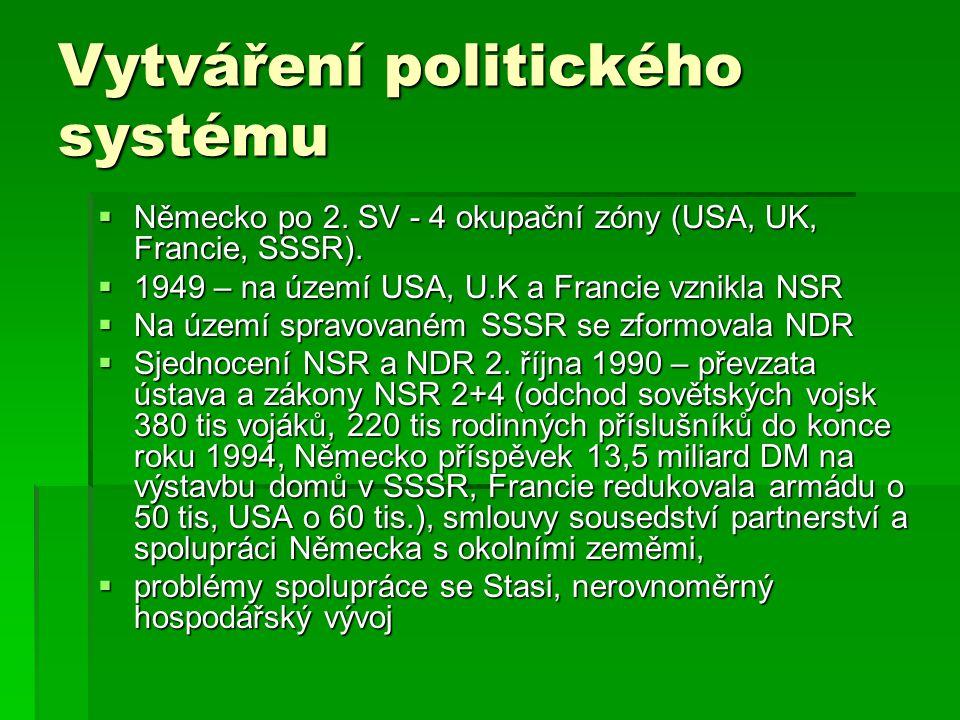 Vytváření politického systému  Německo po 2. SV - 4 okupační zóny (USA, UK, Francie, SSSR).  1949 – na území USA, U.K a Francie vznikla NSR  Na úze