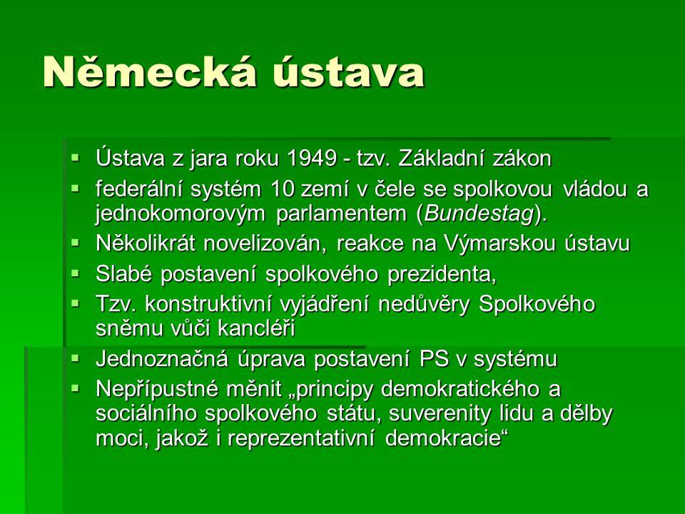 Politické strany  Po skončení 2.