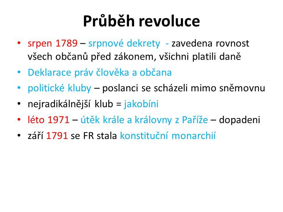 Průběh revoluce srpen 1789 – srpnové dekrety - zavedena rovnost všech občanů před zákonem, všichni platili daně Deklarace práv člověka a občana politi