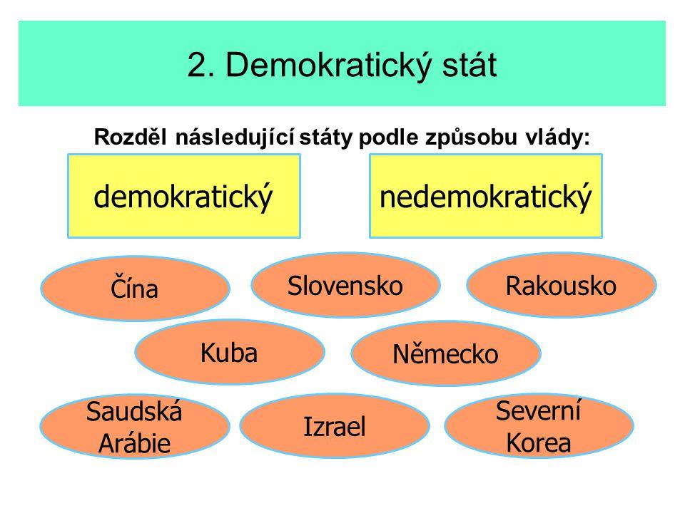 2. Demokratický stát Rozděl následující státy podle způsobu vlády: demokratickýnedemokratický Kuba Čína Německo Saudská Arábie Slovensko Izrael Severn