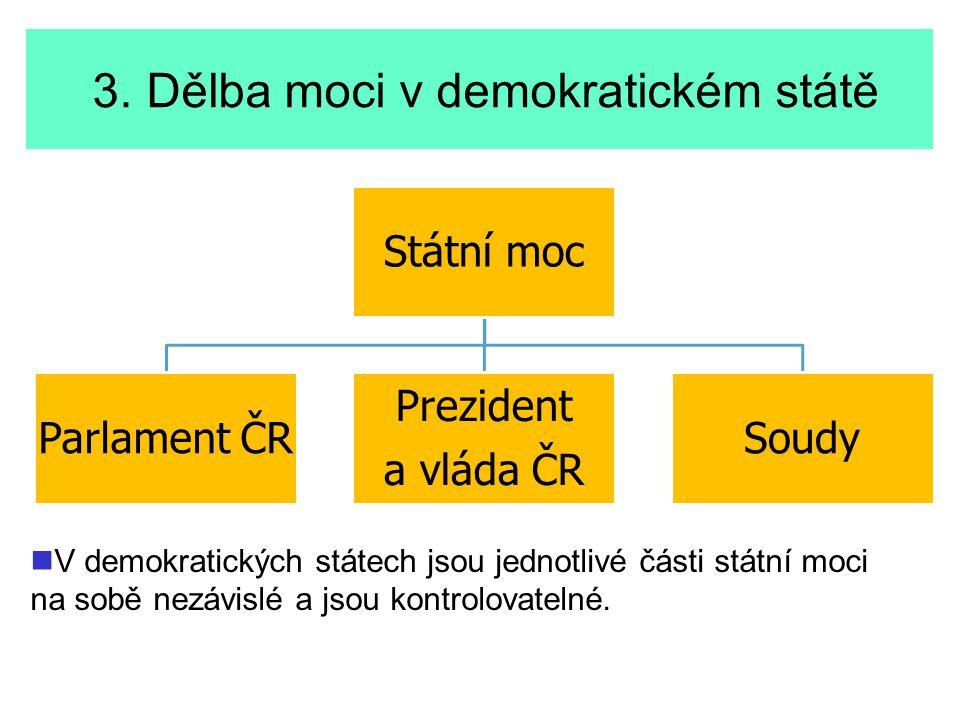 3. Dělba moci v demokratickém státě V demokratických státech jsou jednotlivé části státní moci na sobě nezávislé a jsou kontrolovatelné. Státní moc Pa