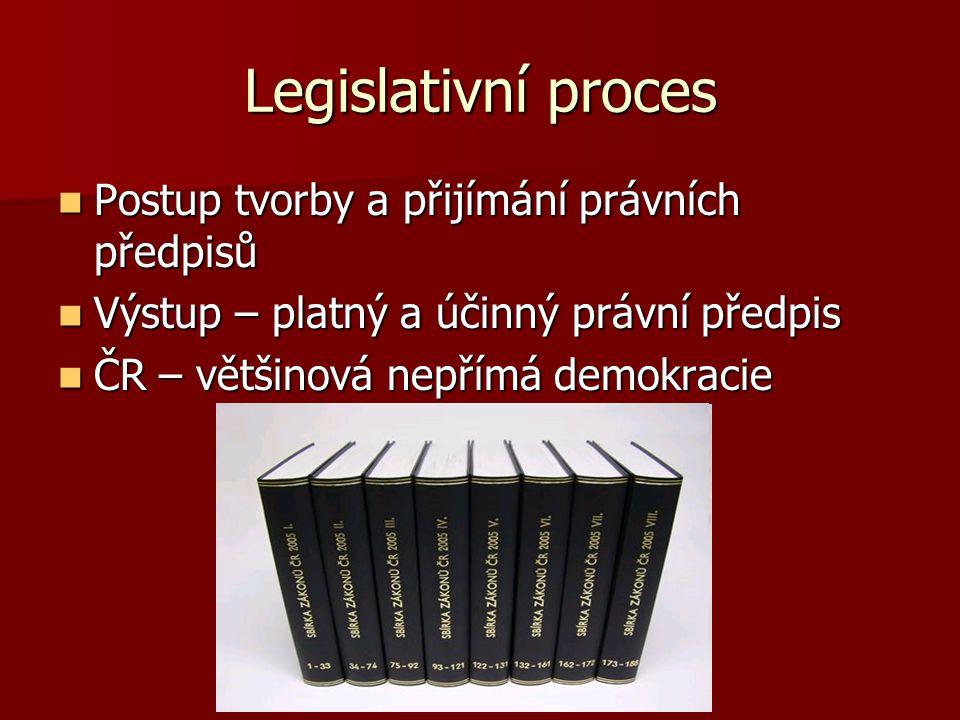 Legislativní procesy Zákonodárný - Parlamentní – zákony, ústavní zákony, mezinárodní smlouvy Zákonodárný - Parlamentní – zákony, ústavní zákony, mezinárodní smlouvy Podzákonné Podzákonné –Správní - Vládní, ministerské – vyhlášky a nařízení –Samosprávné  Místní samospráva - krajské, obecní (vyhlášky a nařízení)  Zájmová samospráva – profesní komory – vnitřní předpisy (kancelářské řády apod.)