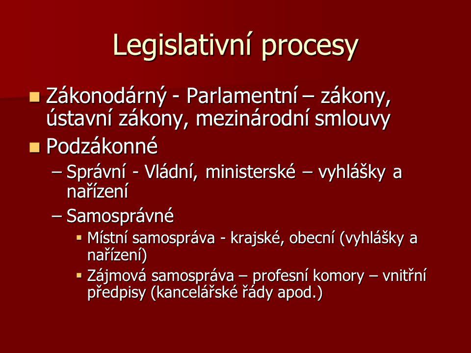Legislativní procesy Zákonodárný - Parlamentní – zákony, ústavní zákony, mezinárodní smlouvy Zákonodárný - Parlamentní – zákony, ústavní zákony, mezin
