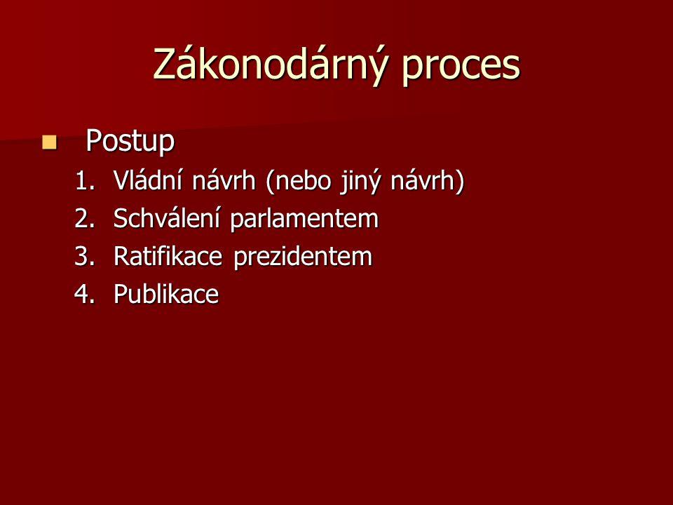 Zákonodárný proces Postup Postup 1.Vládní návrh (nebo jiný návrh) 2.Schválení parlamentem 3.Ratifikace prezidentem 4.Publikace