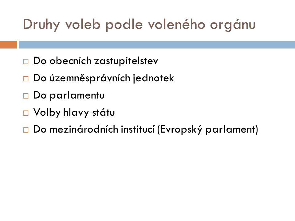 Druhy voleb podle voleného orgánu  Do obecních zastupitelstev  Do územněsprávních jednotek  Do parlamentu  Volby hlavy státu  Do mezinárodních institucí (Evropský parlament)