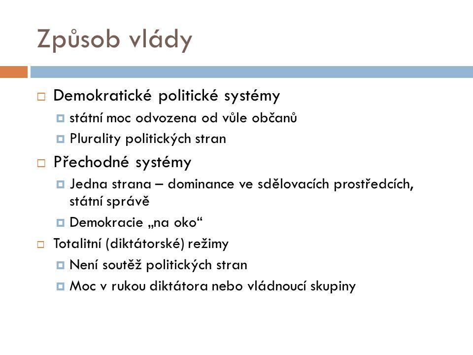 Způsob vlády  Demokratické politické systémy  státní moc odvozena od vůle občanů  Plurality politických stran  Přechodné systémy  Jedna strana –