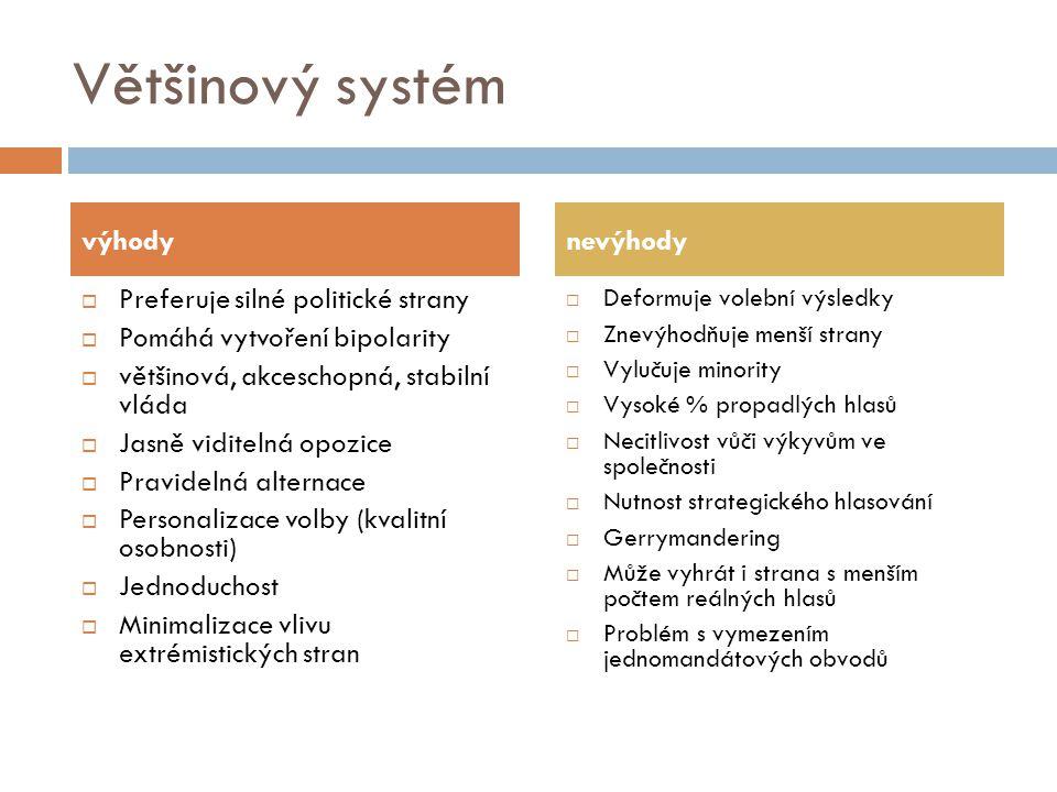 Většinový systém  Preferuje silné politické strany  Pomáhá vytvoření bipolarity  většinová, akceschopná, stabilní vláda  Jasně viditelná opozice 