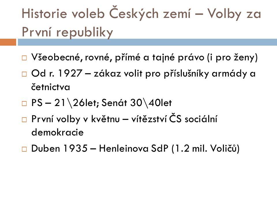 Historie voleb Českých zemí – Volby za První republiky  Všeobecné, rovné, přímé a tajné právo (i pro ženy)  Od r.