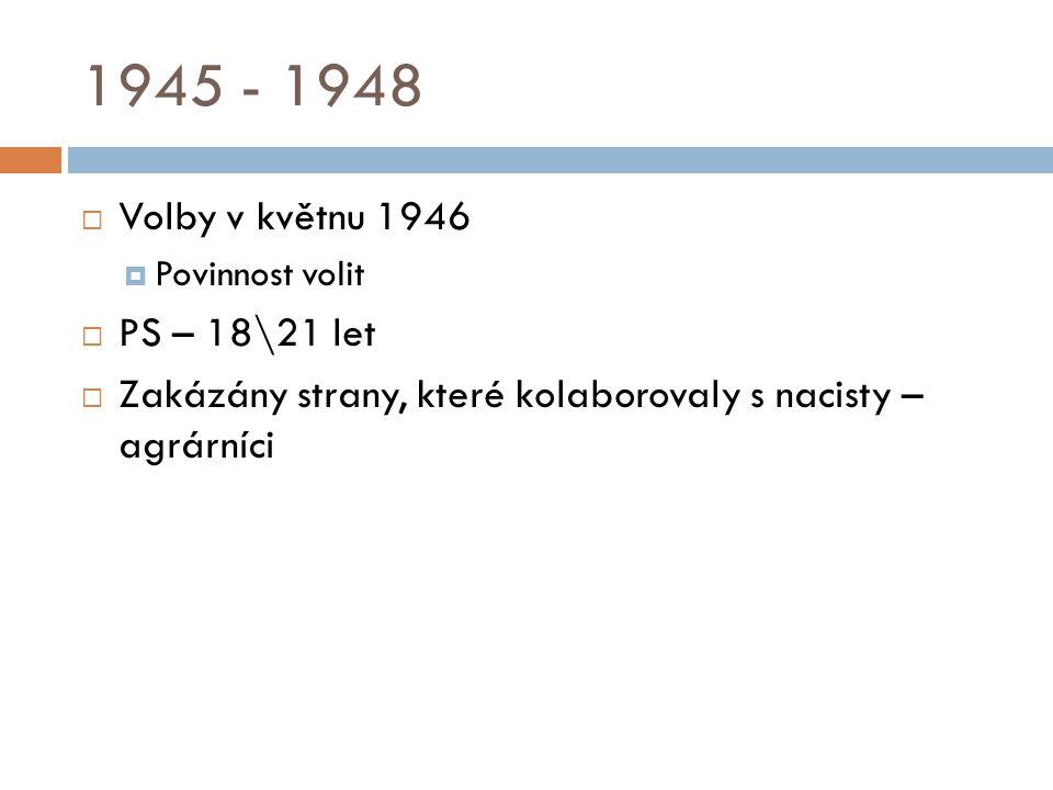 1945 - 1948  Volby v květnu 1946  Povinnost volit  PS – 18\21 let  Zakázány strany, které kolaborovaly s nacisty – agrárníci