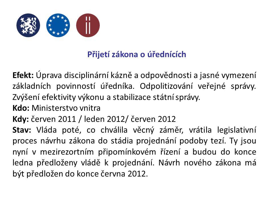 Přijetí zákona o úřednících Efekt: Úprava disciplinární kázně a odpovědnosti a jasné vymezení základních povinností úředníka.
