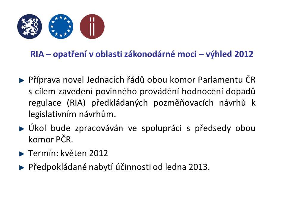 RIA – opatření v oblasti zákonodárné moci – výhled 2012 Příprava novel Jednacích řádů obou komor Parlamentu ČR s cílem zavedení povinného provádění hodnocení dopadů regulace (RIA) předkládaných pozměňovacích návrhů k legislativním návrhům.