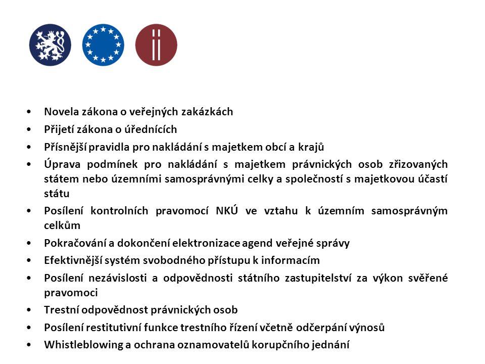 Novela zákona o veřejných zakázkách Přijetí zákona o úřednících Přísnější pravidla pro nakládání s majetkem obcí a krajů Úprava podmínek pro nakládání s majetkem právnických osob zřizovaných státem nebo územními samosprávnými celky a společností s majetkovou účastí státu Posílení kontrolních pravomocí NKÚ ve vztahu k územním samosprávným celkům Pokračování a dokončení elektronizace agend veřejné správy Efektivnější systém svobodného přístupu k informacím Posílení nezávislosti a odpovědnosti státního zastupitelství za výkon svěřené pravomoci Trestní odpovědnost právnických osob Posílení restitutivní funkce trestního řízení včetně odčerpání výnosů Whistleblowing a ochrana oznamovatelů korupčního jednání