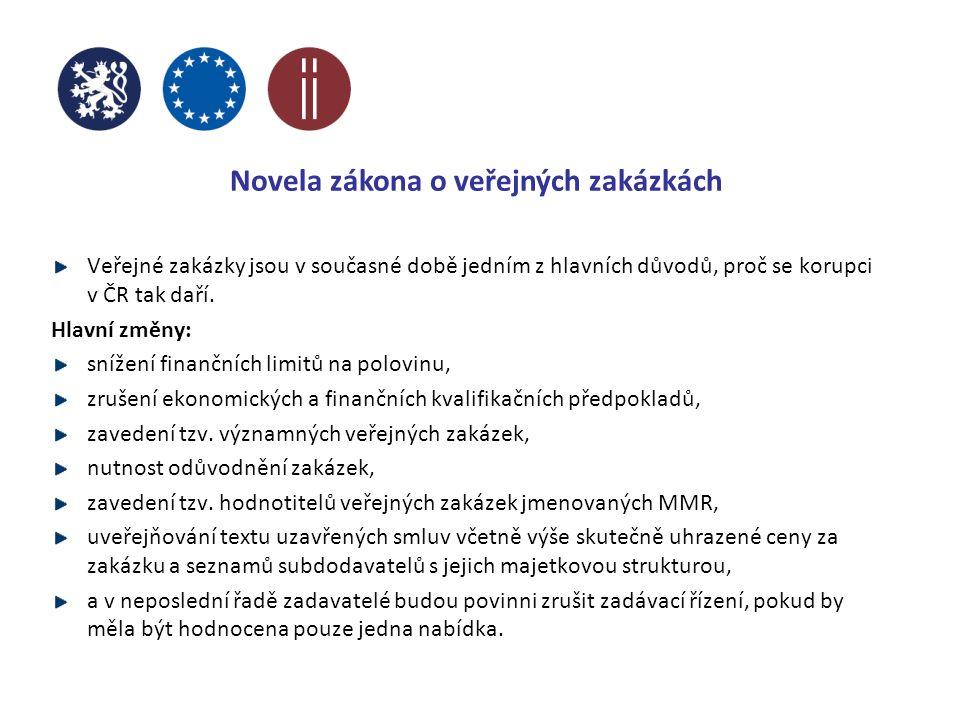 Novela zákona o veřejných zakázkách Veřejné zakázky jsou v současné době jedním z hlavních důvodů, proč se korupci v ČR tak daří.