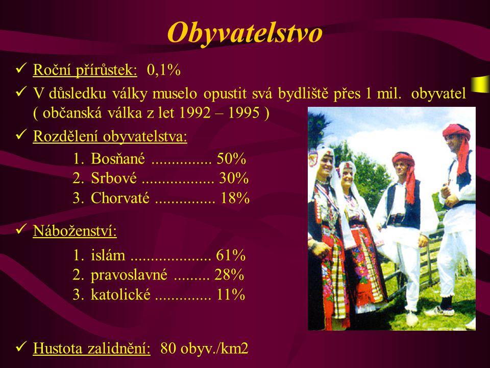 Obyvatelstvo R oční přírůstek: 0,1% V důsledku války muselo opustit svá bydliště přes 1 mil. obyvatel ( občanská válka z let 1992 – 1995 ) R ozdělení