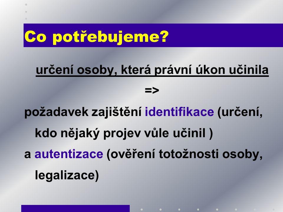 Co potřebujeme? určení osoby, která právní úkon učinila => požadavek zajištění identifikace (určení, kdo nějaký projev vůle učinil ) a autentizace (ov