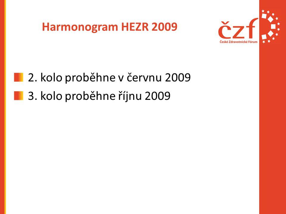 Harmonogram HEZR 2009 2. kolo proběhne v červnu 2009 3. kolo proběhne říjnu 2009