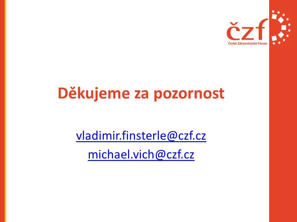 Děkujeme za pozornost vladimir.finsterle@czf.cz michael.vich@czf.cz