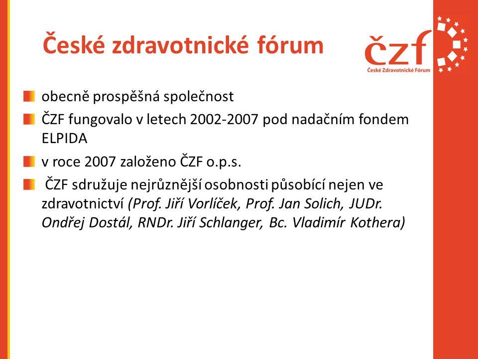 České zdravotnické fórum obecně prospěšná společnost ČZF fungovalo v letech 2002-2007 pod nadačním fondem ELPIDA v roce 2007 založeno ČZF o.p.s.