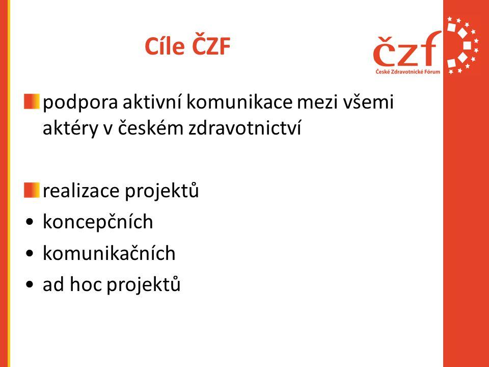 Cíle ČZF podpora aktivní komunikace mezi všemi aktéry v českém zdravotnictví realizace projektů koncepčních komunikačních ad hoc projektů