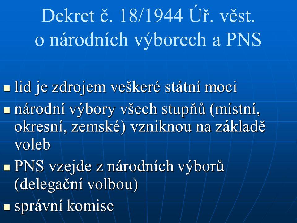 Dekret č. 18/1944 Úř. věst.